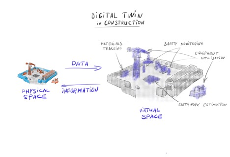 File:DigitalTwinInConstruction.jpg